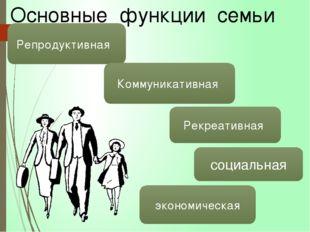 Репродуктивная Коммуникативная Рекреативная социальная экономическая Основные