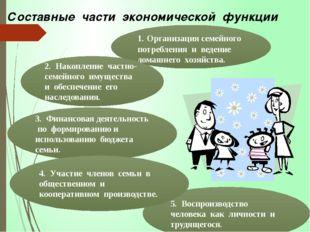 Составные части экономической функции 1. Организация семейного потребления и