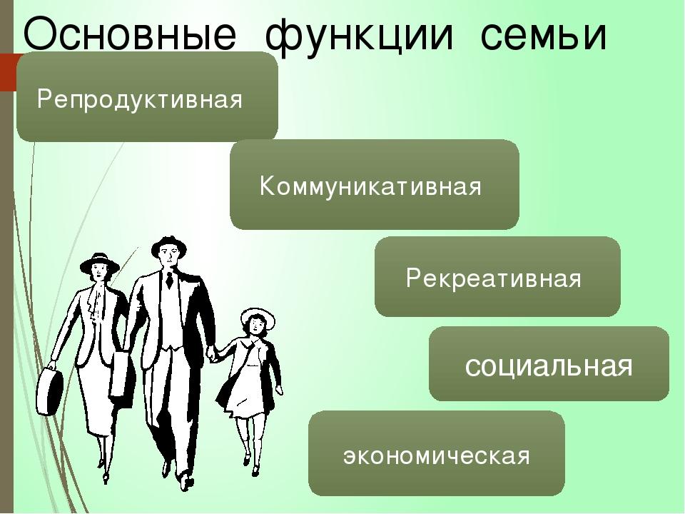 Репродуктивная Коммуникативная Рекреативная социальная экономическая Основные...