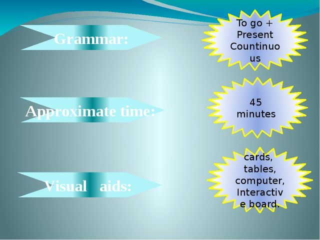 Grammar: Approximate time: Visual aids: To go + Present Countinuous 45 minute...