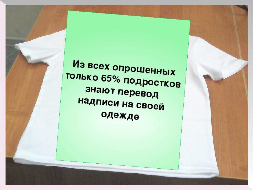 Из всех опрошенных только 65% подростков знают перевод надписи на своей одежде