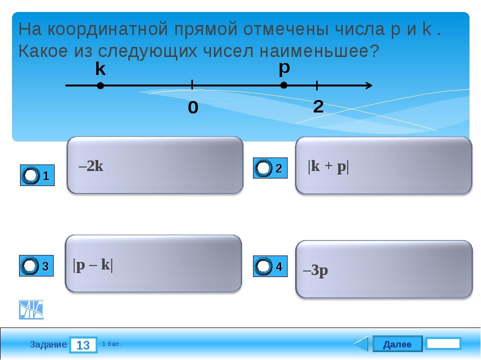 Далее 13 Задание 1 бал. На координатной прямой отмечены числа p и k . Какое и...