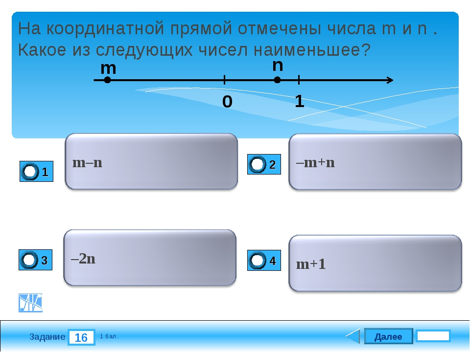 Далее 16 Задание 1 бал. На координатной прямой отмечены числа m и n . Какое и...