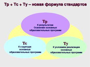 Тс К структуре основных образовательных программ Тр К результатам Освоения о