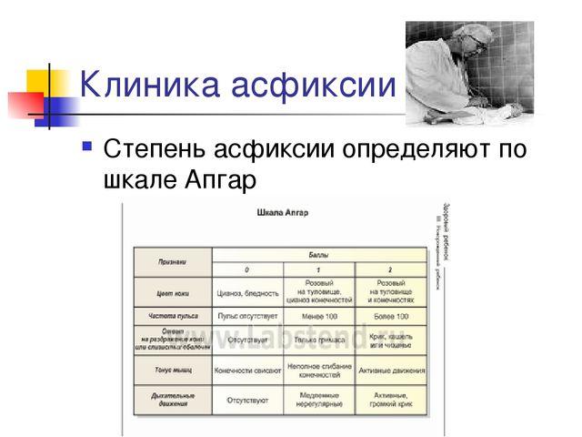 Клиника асфиксии Степень асфиксии определяют по шкале Апгар