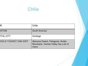 Chilie NAME Chilie LOCATION South America CAPITAL CITY Santiago PLACES A TOUR
