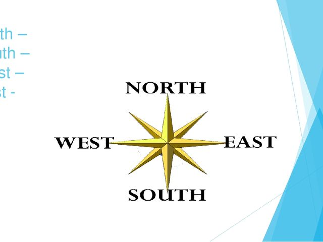 North – South – West – East -