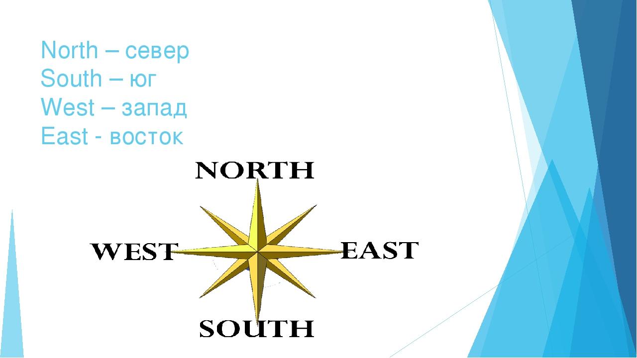 North – север South – юг West – запад East - восток