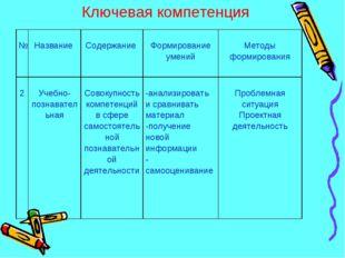 Ключевая компетенция № Название  Содержание  Формирование умений  Методы