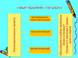 организационно-подготовительный технологический заключительный