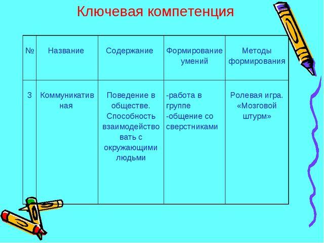 Ключевая компетенция № Название  Содержание  Формирование умений  Методы...