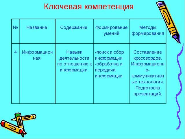 Ключевая компетенция № Название  Содержание  Формирование умений Методы ф...