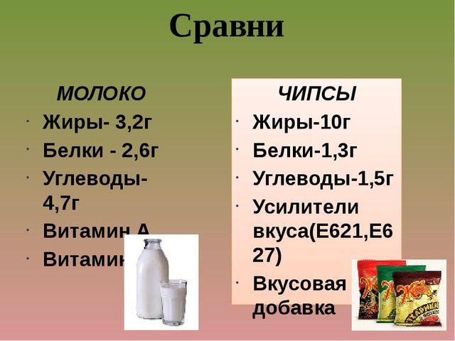 Сравни МОЛОКО Жиры- 3,2г Белки - 2,6г Углеводы-4,7г Витамин А Витамин Д ЧИПСЫ...