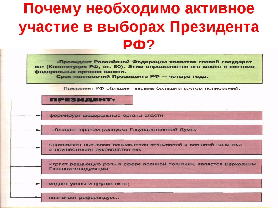 Почему необходимо активное участие в выборах Президента РФ?