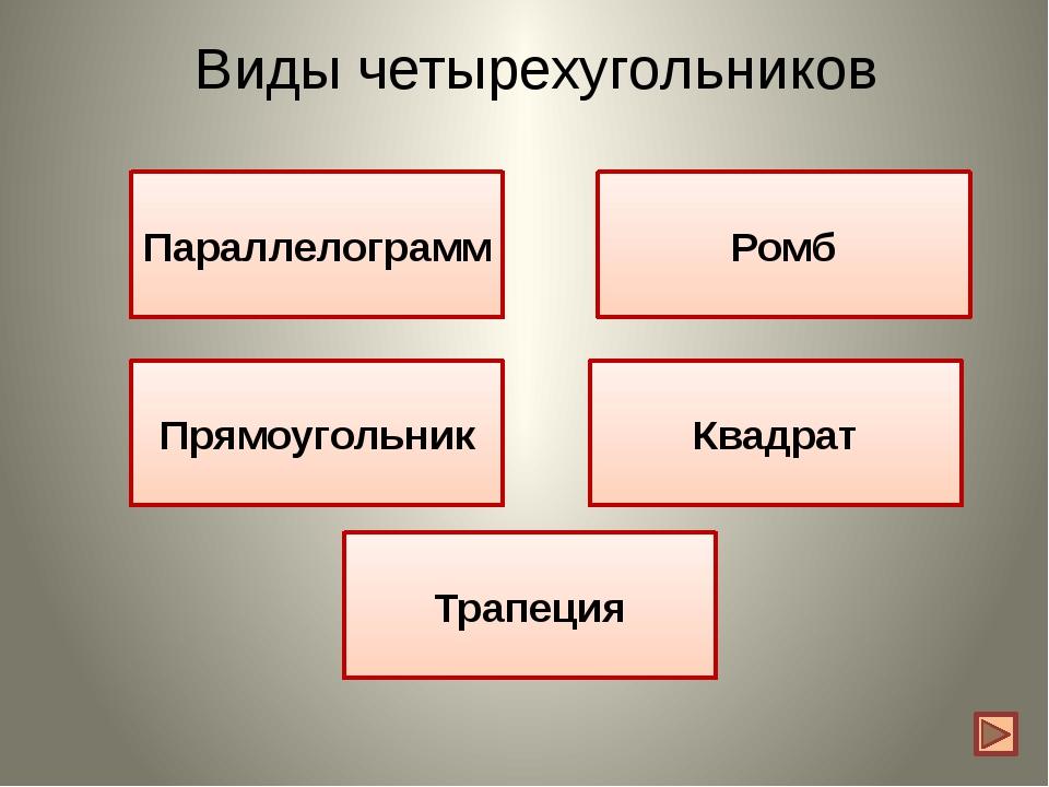 Трапеция Четырехугольник, у которого две стороны параллельны, а две другие ст...