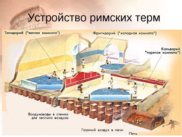 Устройство римских терм