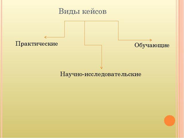 Виды кейсов Практические Обучающие Научно-исследовательские