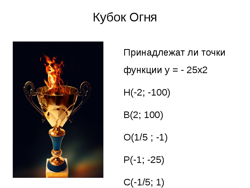 Кубок Огня Принадлежат ли точки функции у = - 25х2 Н(-2; -100) В(2; 100) О(1/...