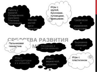 СРЕДСТВА РАЗВИТИЯ МЕЛКОЙ МОТОРИКИ Пальчиковая гимнастика Игры с крупой, бусин