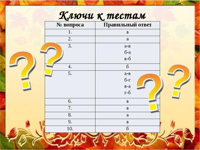 Ключи к тестам № вопроса Правильный ответ 1. в 2. а 3. а-в б-а в-б 4. б 5. а-...