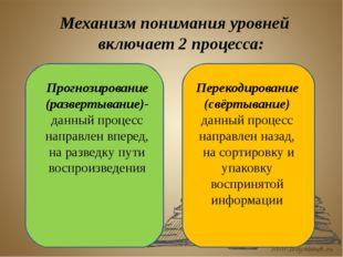 Механизм понимания уровней включает 2 процесса: Прогнозирование (развертывани