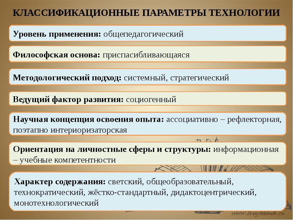 КЛАССИФИКАЦИОННЫЕ ПАРАМЕТРЫ ТЕХНОЛОГИИ Уровень применения: общепедагогический...