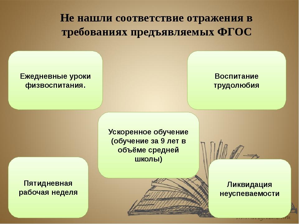Не нашли соответствие отражения в требованиях предъявляемых ФГОС Ежедневные у...