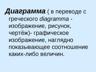 Диаграмма ( в переводе с греческого diagramma - изображение, рисунок, чертёж)