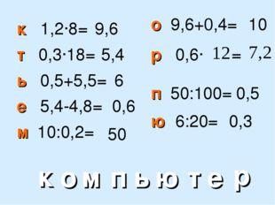 к 1,2∙8= ь 0,5+5,5= т 0,3∙18= е 5,4-4,8= м 10:0,2= о 9,6+0,4= р 0,6∙ = к о м