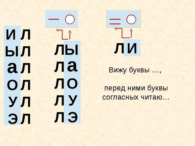 Ы а О У Э И Л Л Л Л Л Л Вижу буквы …, перед ними буквы согласных читаю… Ы а...