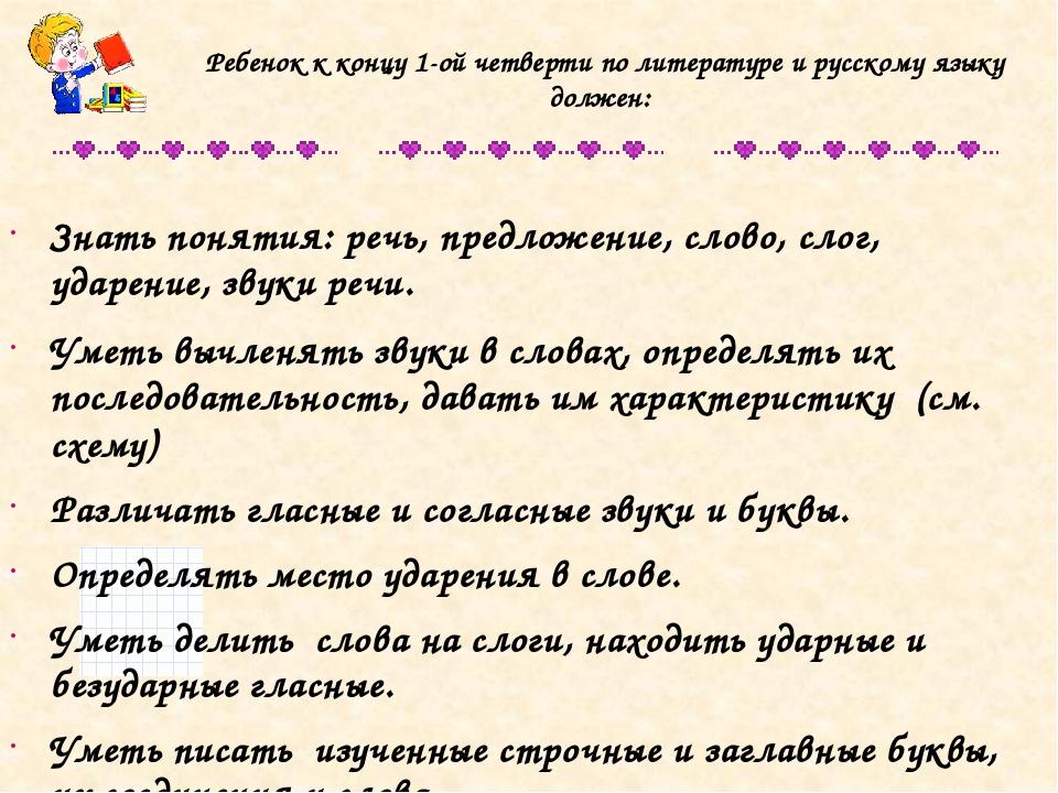 Ребенок к концу 1-ой четверти по литературе и русскому языку должен: Знать по...