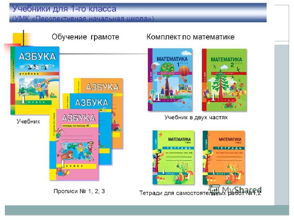 Картинка перспективная начальная школа