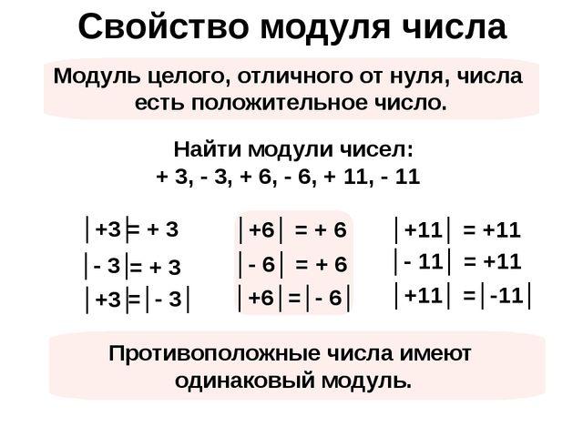 Свойство модуля числа Модуль целого, отличного от нуля, числа есть положитель...