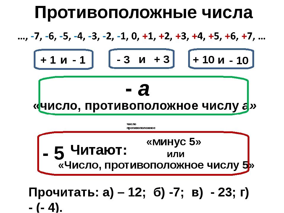 Противоположные числа Прочитать: а) – 12; б) -7; в) - 23; г) - (- 4). + 1 и -...
