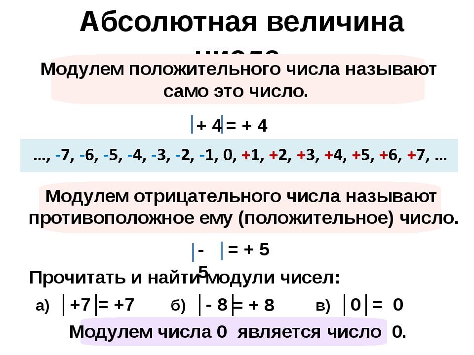 Абсолютная величина числа Прочитать и найти модули чисел: Модулем положитель...