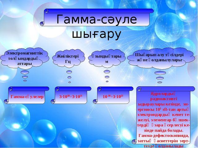 Гамма-сәуле шығару Электромагниттік толқындардың аттары Жиіліктері Гц Ұзындық...