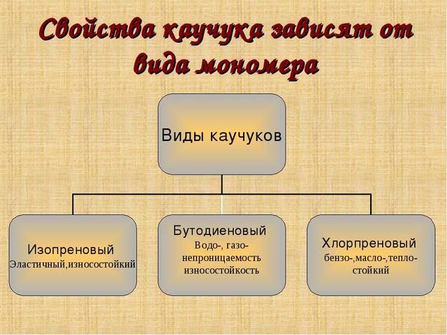Свойства каучука зависят от вида мономера