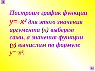 Построим график функции у=-х² для этого значения аргумента (х) выберем сами,