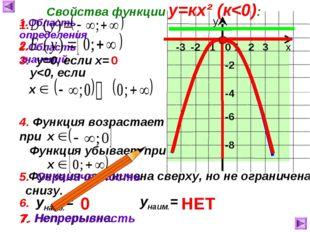 7. Непрерывна. -3 -2 -1 Функция убывает при Функция ограничена сверху, но не