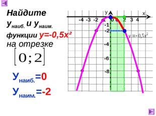 х у 1 2 3 4 0 -4 -3 -2 -1 -8 -1 -4 Унаиб.=0 Унаим.=-2 Найдите унаиб. и унаим.