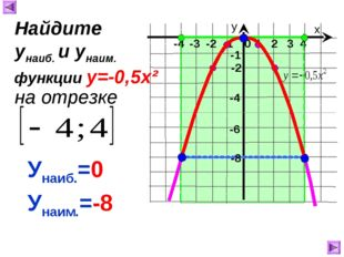 х у 1 2 3 4 0 -4 -3 -2 -1 -8 -1 -4 Унаиб.=0 Унаим.=-8 Найдите унаиб. и унаим.