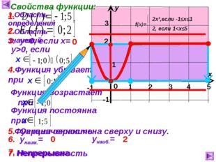1 2 3 4 5 Функция возрастает при Функция ограничена сверху и снизу. 1 х у 0