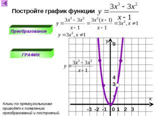 Постройте график функции Преобразование ГРАФИК Клики по прямоугольникам приво
