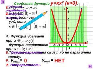7. Непрерывна. -3 -2 -1 Функция возрастает при Функция ограничена снизу, но н