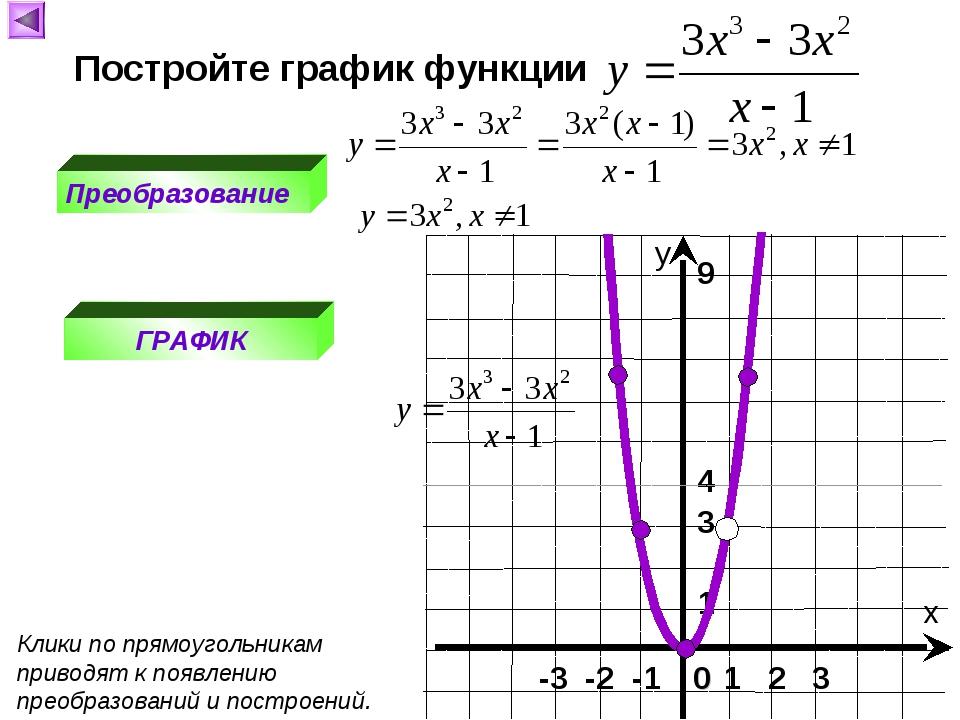 Постройте график функции Преобразование ГРАФИК Клики по прямоугольникам приво...