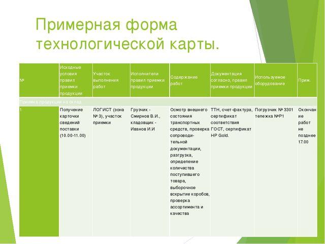 Примерная форма технологической карты. № Исходные условия правил приемки прод...