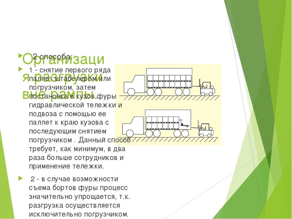 Организация разгрузки вне рампы. 2 способа: 1 - снятие первого ряда паллет шт...
