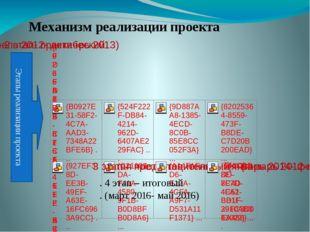 Механизм реализации проекта Этапы реализации проекта . 4 этап – итоговый . (м