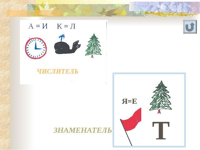 А = И К = Л ЧИСЛИТЕЛЬ Т Я=Е ЗНАМЕНАТЕЛЬ