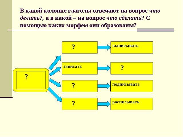В какой колонке глаголы отвечают на вопрос что делать?, а в какой – на вопрос...